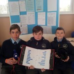In 2nd place, Seán Farndon, Aaron Duggan and Seán Myers who are designing a revolutionary set of earphones